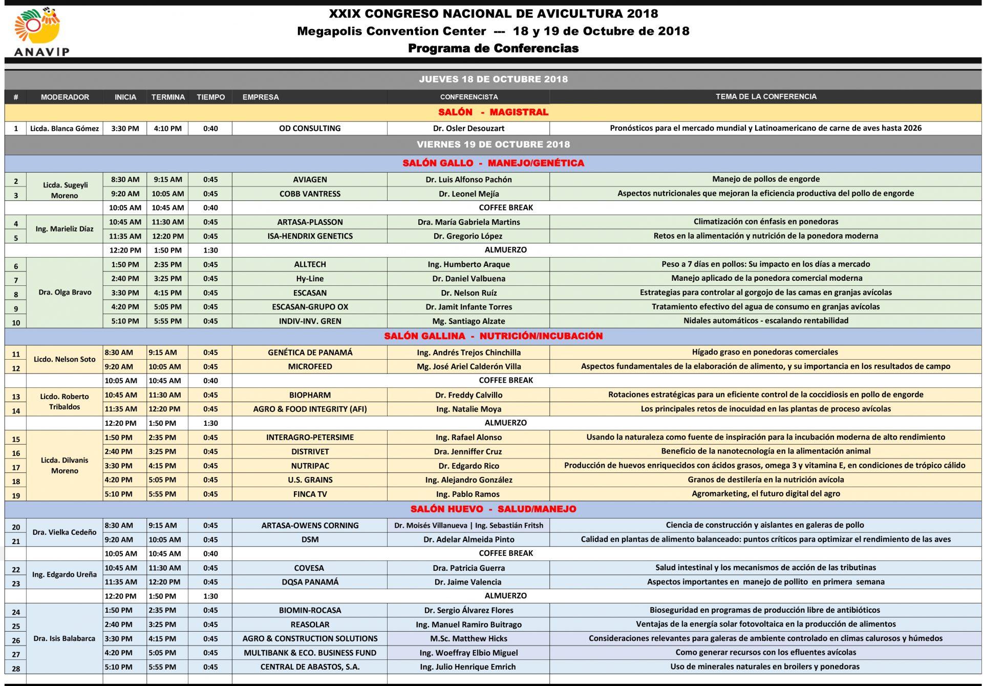 XXIX-CONGRESO-NACIONAL-DE-AVICULTURA-2-Oct.-2018.pdf-FINAL